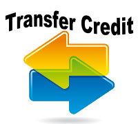 Кредит перевод выгодные кредиты наличными россия